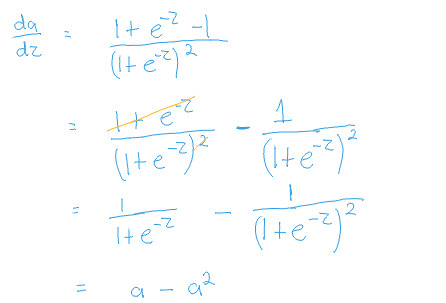 Image of algebraic operations to restructure derivative