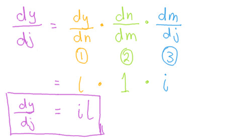 Image of derivative calculated