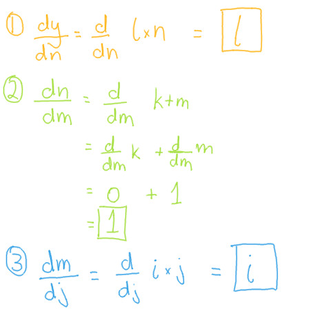 Image of derivative segments calculaions